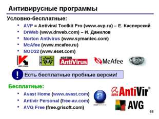 * Антивирусные программы AVP = Antiviral Toolkit Pro (www.avp.ru) – Е. Каспер