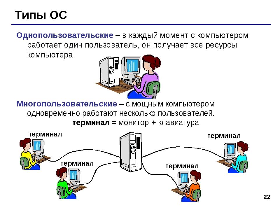 * Типы ОС Однопользовательские – в каждый момент с компьютером работает один...