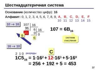 * Шестнадцатеричная система Основание (количество цифр): 16 Алфавит: 0, 1, 2,