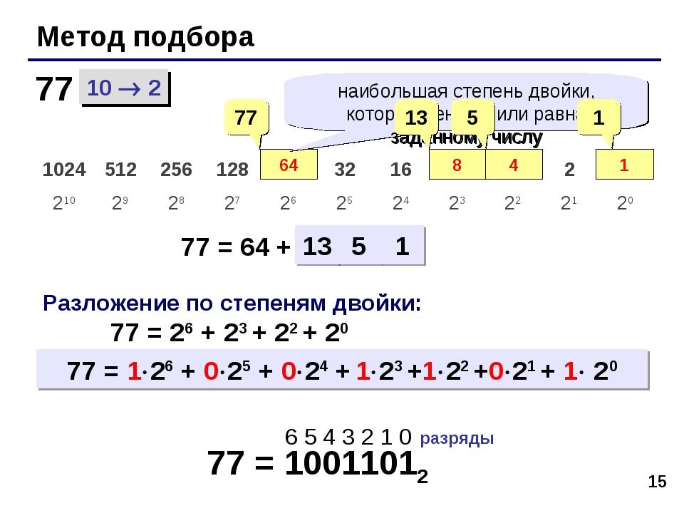 * Метод подбора 10  2 77 = 64 + 77 77 64 Разложение по степеням двойки: 77...