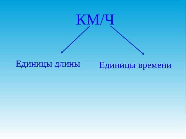 КМ/Ч Единицы длины Единицы времени