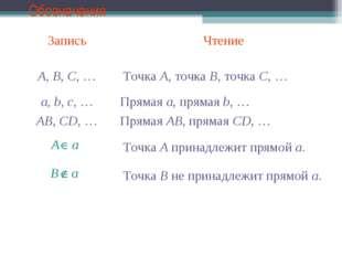 Обозначения Точка A, точка B, точка C, … A, B, C, … a, b, c, … AB, CD, … Прям