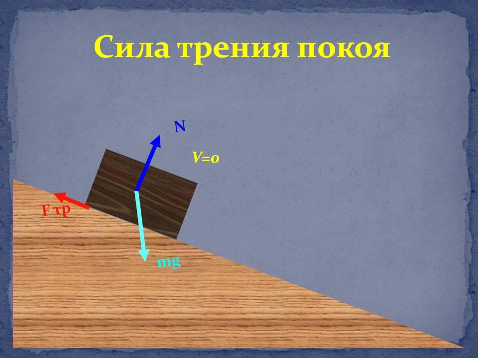 Сила трения покоя - Картинка 6691/36