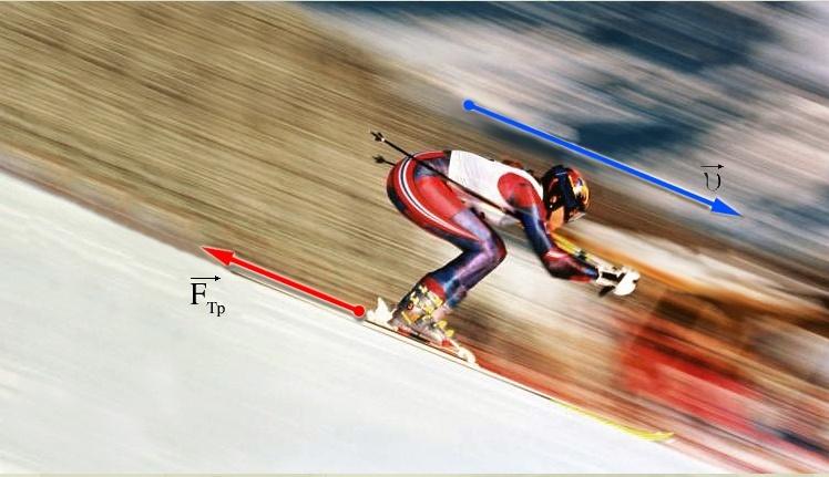 Сила трения скольжения - Фотографии - Механика - Фотоальбомы - Школьная физика от Шептикина А.С.