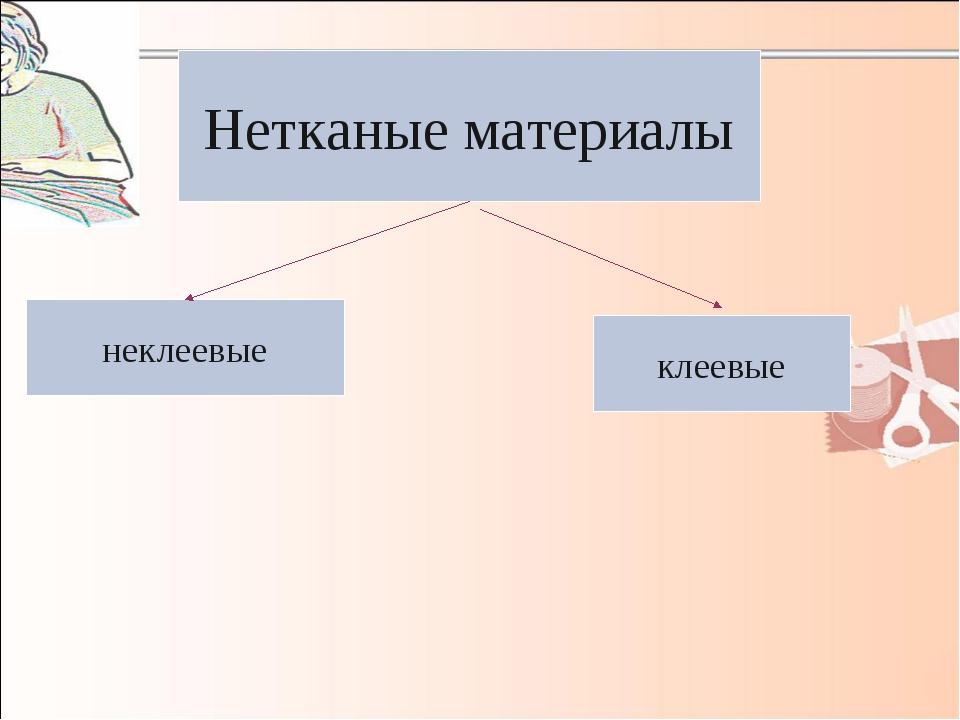 Нетканые материалы презентация