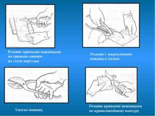 Резание прямыми ножницами по прямым линиям на столе верстака Хватка ножниц Р