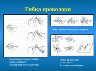 Гибка проволоки Последовательность гибки круглогубцами колец различного диаме