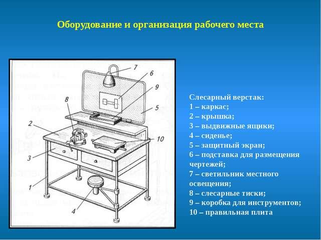 Оборудование и организация рабочего места Слесарный верстак: 1 – каркас; 2 –...