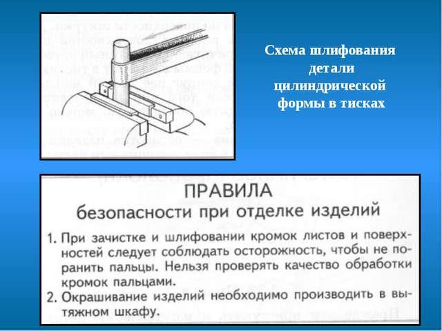 Схема шлифования детали цилиндрической формы в тисках