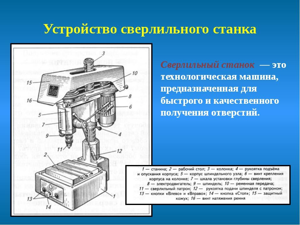 Устройство сверлильного станка Сверлильный станок — это технологическая машин...
