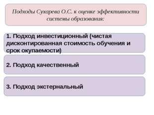 Подходы Сухарева О.С. к оценке эффективности системы образования: 1. Подход и