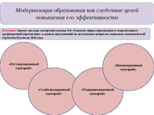 Модернизация образования как следствие целей повышения его эффективности Исто