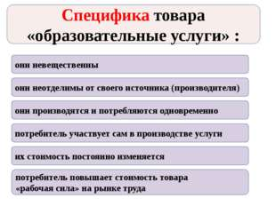 Специфика товара «образовательные услуги» : ониневещественны онинеотделимы