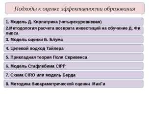 Подходыкоценкеэффективностиобразования 1. Модель Д. Кирпатрика (четырехур