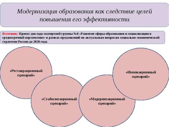 Модернизация образования как следствие целей повышения его эффективности Исто...