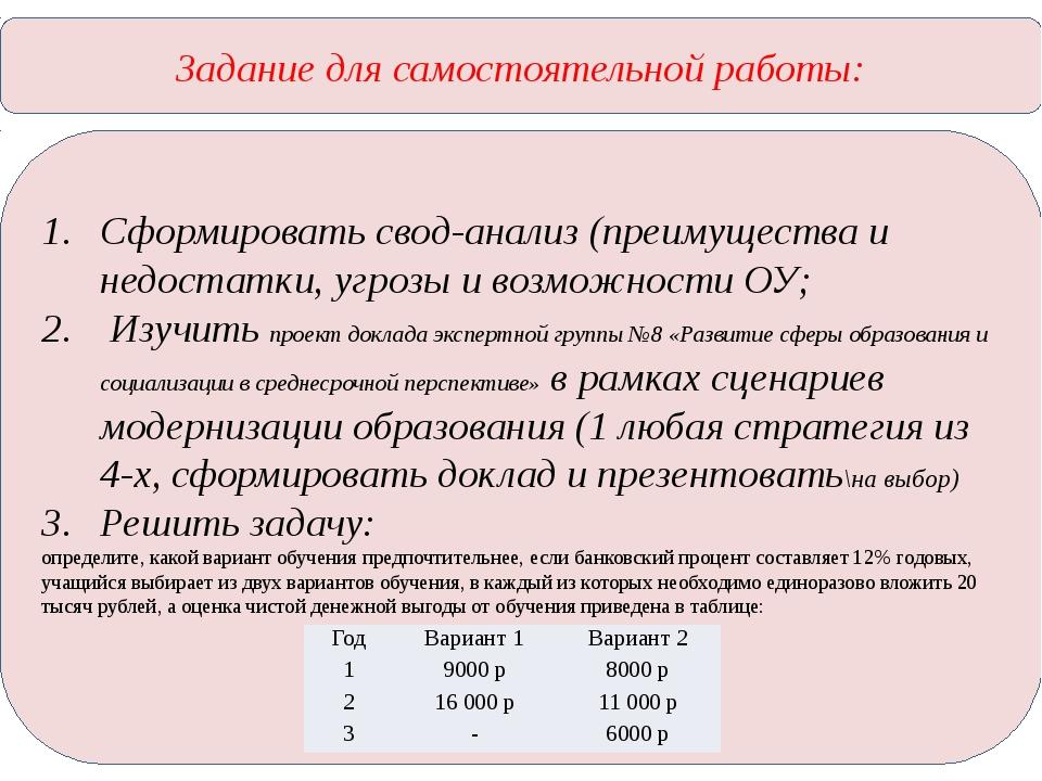 Задание для самостоятельной работы: Сформировать свод-анализ (преимущества и...