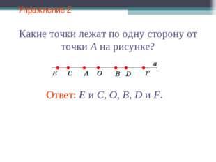 Упражнение 2 Какие точки лежат по одну сторону от точки A на рисунке? Ответ: