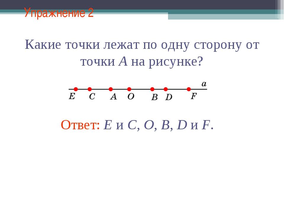 Упражнение 2 Какие точки лежат по одну сторону от точки A на рисунке? Ответ:...