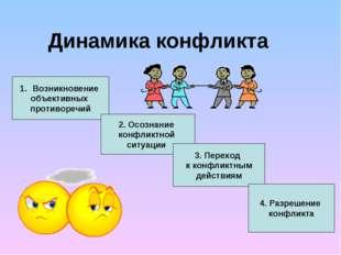 Динамика конфликта Возникновение объективных пpотивоpечий 2. Осознание конфли