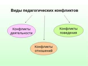 Виды педагогических конфликтов Конфликты деятельности Конфликты отношений Кон