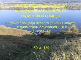 Место России в мире по конкурентоспособности туристского рынка Равно площади