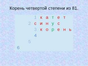 Корень четвертой степени из 81.  1 к а т е т 2 с и н у с  3 к о р е н ь 4