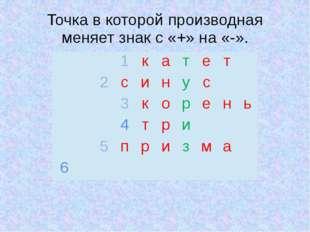 Точка в которой производная меняет знак с «+» на «-».  1 к а т е т 2 с и н у