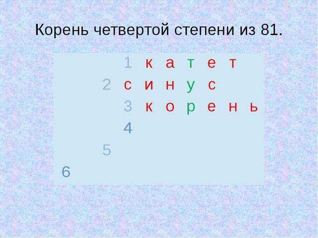 Корень четвертой степени из 81.  1 к а т е т 2 с и н у с  3 к о р е н ь 4 ...