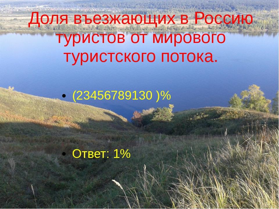 Доля въезжающих в Россию туристов от мирового туристского потока. (2345678913...
