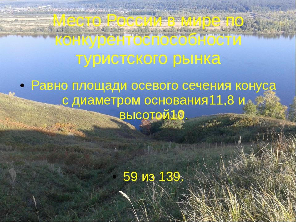 Место России в мире по конкурентоспособности туристского рынка Равно площади...