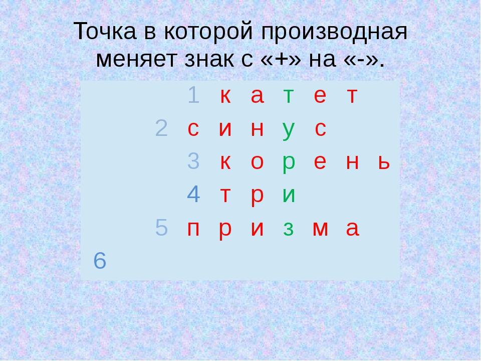 Точка в которой производная меняет знак с «+» на «-».  1 к а т е т 2 с и н у...