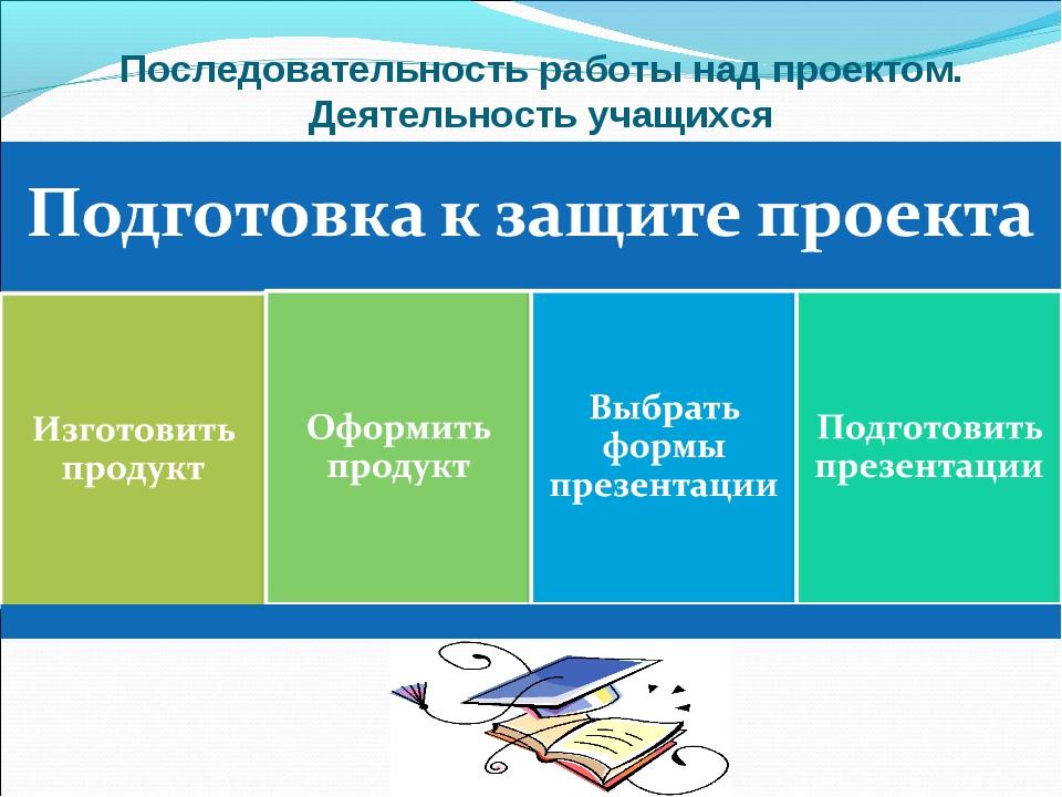 Исследовательская работа презентации - презентация к исследовательской работе - slideshare