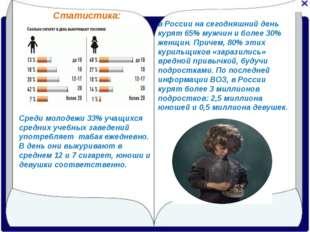 Статистика: Среди молодежи 33% учащихся средних учебных заведений употребляе