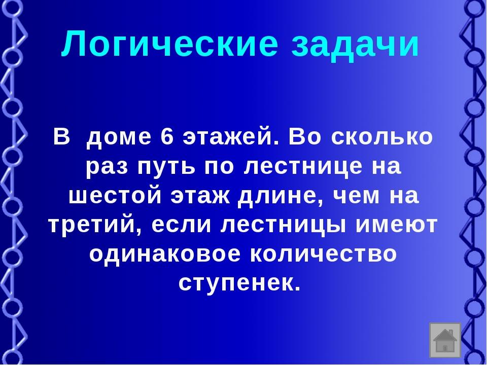 Биографии математиков. Русская женщина – математик, чьи стены в детской были...