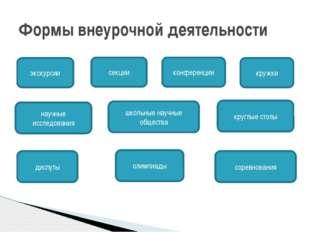 Формы внеурочной деятельности экскурсии кружки секции конференции диспуты шк