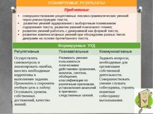 ПЛАНИРУЕМЫЕ РЕЗУЛЬТАТЫ Предметные совершенствование рецептивных лексико-грамм