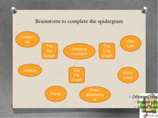 Brainstorm to complete the spidergram Drawing numbers The Line Graph The Bar