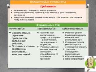 ПЛАНИРУЕМЫЕ РЕЗУЛЬТАТЫ Предметные активизация словарного запаса учащихся сове