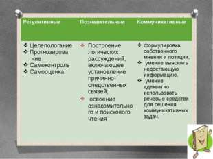 Регулятивные Познавательные Коммуникативные Целепологание Прогнозирова ние Са