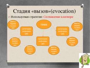 Стадия «вызов»(evocation) Используемая стратегия: Составление кластера тема к