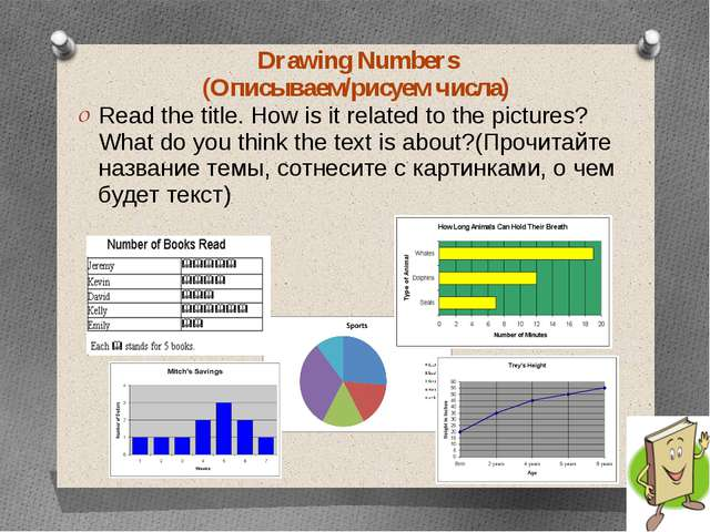 Drawing Numbers (Описываем/рисуем числа) Read the title. How is it related to...