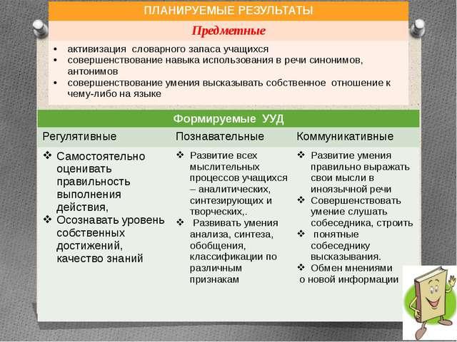ПЛАНИРУЕМЫЕ РЕЗУЛЬТАТЫ Предметные активизация словарного запаса учащихся сове...