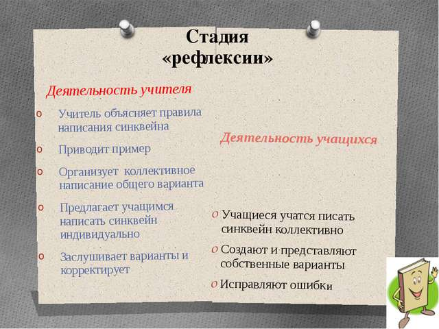 Стадия «рефлексии» Деятельность учащихся Учащиеся учатся писать синквейн колл...