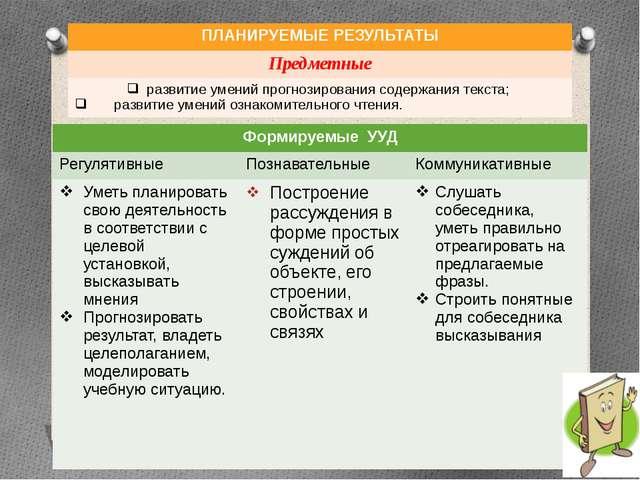 ПЛАНИРУЕМЫЕ РЕЗУЛЬТАТЫ Предметные развитие умений прогнозирования содержания...