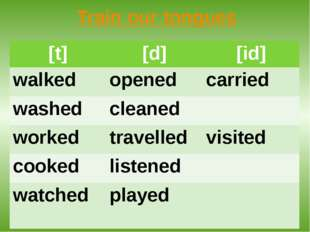 Train our tongues [t] [d] [id] walked opened carried washed cleaned worked tr