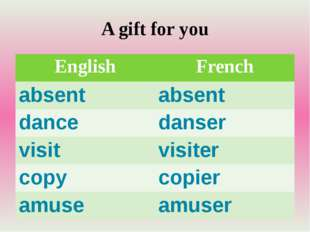 A gift for you English French absent absent dance danser visit visiter copy c