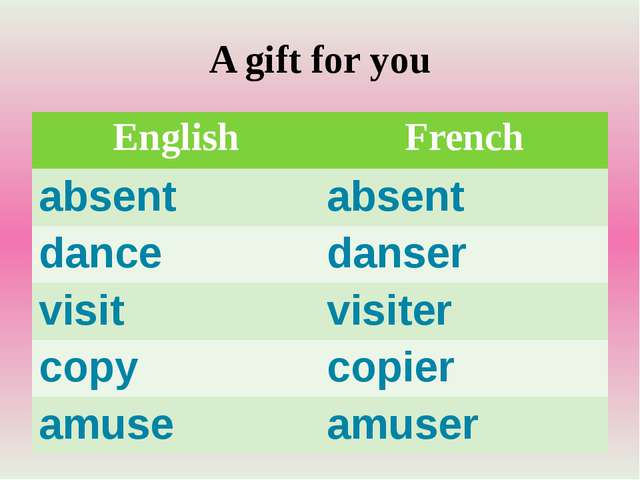 A gift for you English French absent absent dance danser visit visiter copy c...