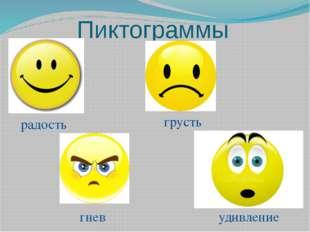 Пиктограммы радость грусть гнев удивление