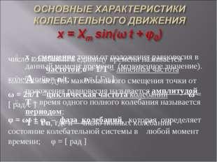 x – смещение точки от положения равновесия в данный момент времени (мгновенно