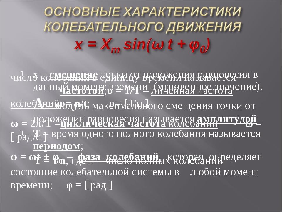 x – смещение точки от положения равновесия в данный момент времени (мгновенно...